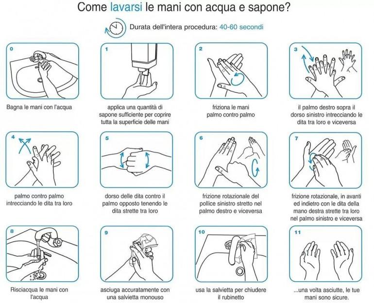 Tutto inizia dalle nostre mani: come prevenire le infezioni