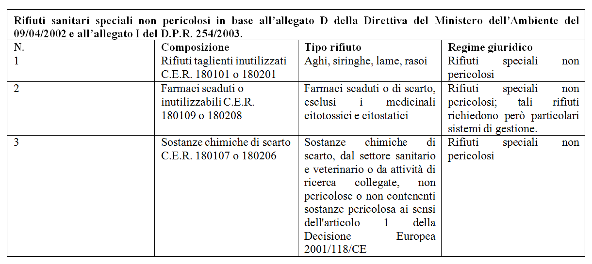 Tabella n. 1