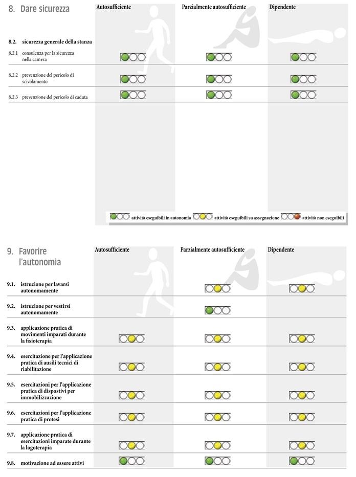 tabella 7
