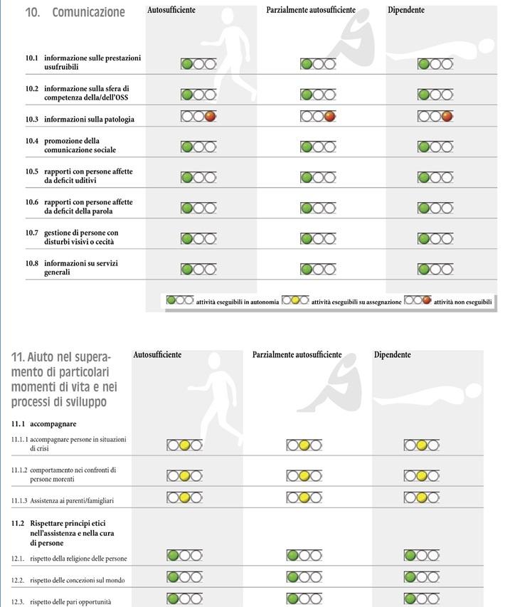 tabella 8