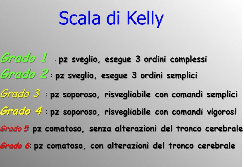 Scala di Kelly