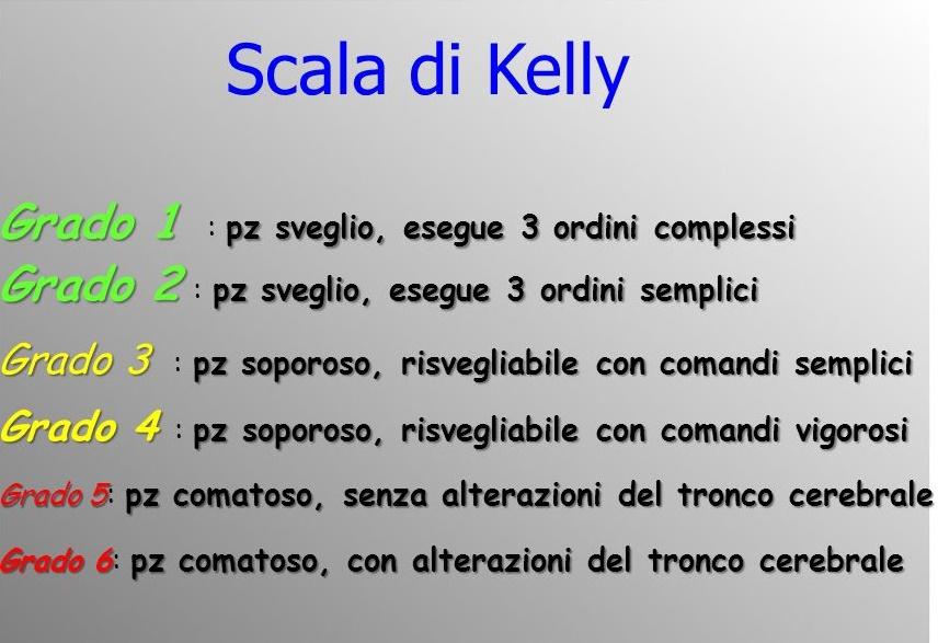 Glasgow Coma Scale : Scala di Kelly from pixelrz.com size 856 x 587 jpeg 132kB