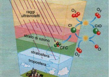 """""""Salvati la pelle"""": la nuova app che ti protegge dai raggi solari 2"""