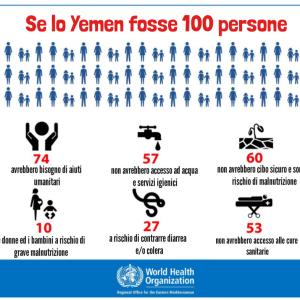 Nello Yemen, la peggiore epidemia di Colera di tutti i tempi, continua ad imperversare. Un milione di casi attesi entro la fine dell'anno 2