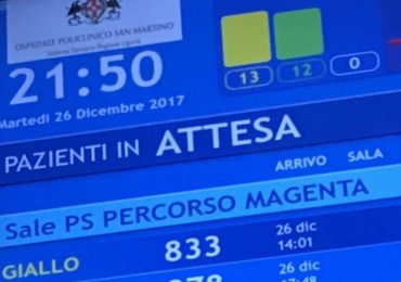 Genova, codici gialli visitati dopo 11 ore e decine di pazienti ricoverati in corridoio