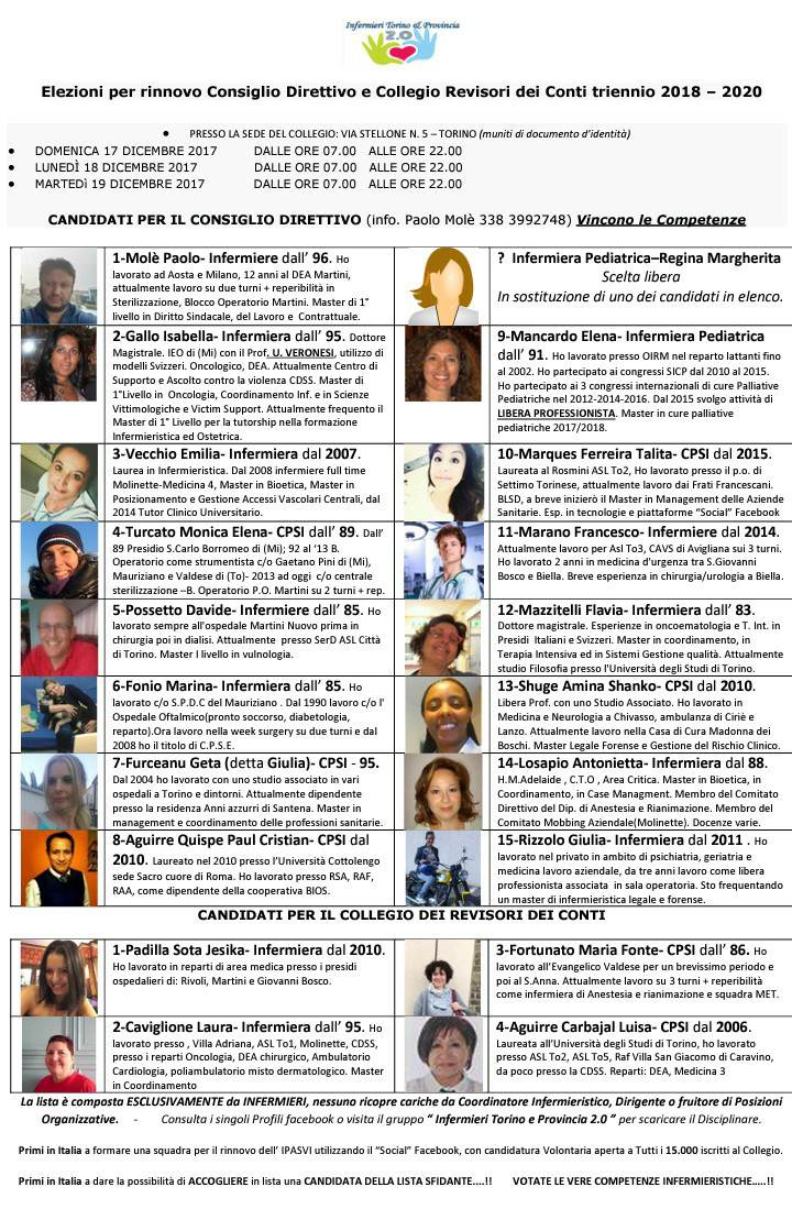 Ipasvi Torino al voto, due le liste in campo, con due candidature autonome 3