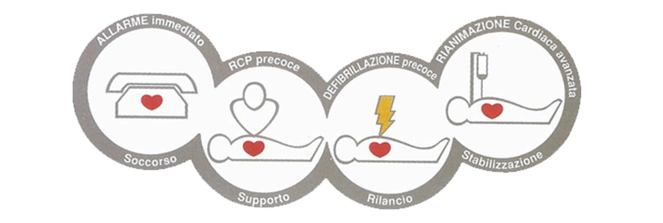 """Vi presentiamo """"DAE RespondER"""" l'app salvavita creata dal sistema 118 dell'Emilia Romagna 11"""