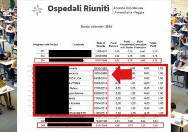 Avviso pubblico Foggia: centinaia di errori nella graduatoria finale