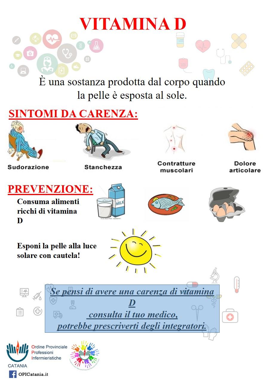 Stili di vita e prevenzione, la nuova campagna informativa a cura dei giovani della Consulta dell'OPI di Catania 1