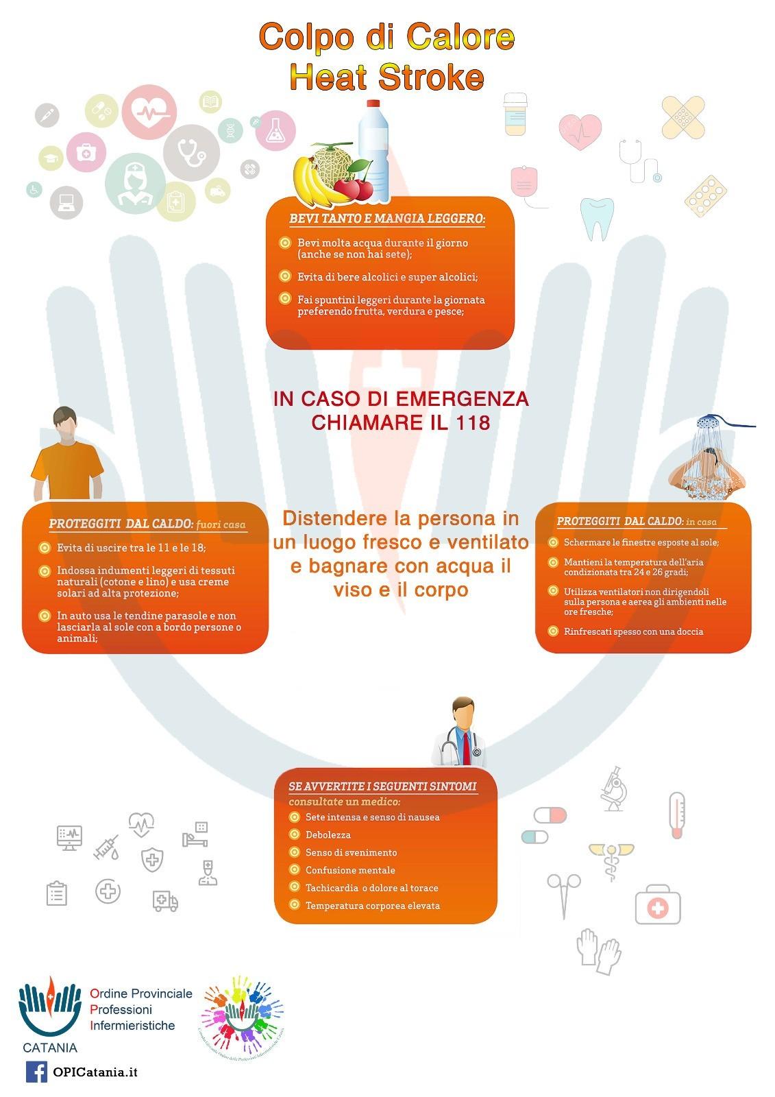 Stili di vita e prevenzione, la nuova campagna informativa a cura dei giovani della Consulta dell'OPI di Catania 2