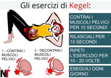 Valutazione dell'effetto preventivo degli esercizi diKegel sull'incontinenza urinaria in donne ingravidanza 2