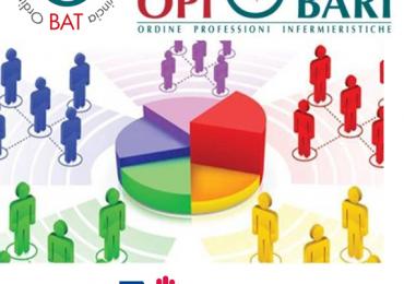 Ordini degli Infermieri di Bari e BAT: continua il Progetto M.O.D.A e dotazioni organiche