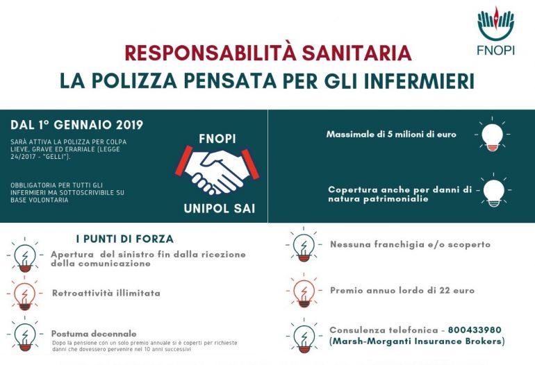 Responsabilità sanitaria, nasce la polizza per infermieri 1