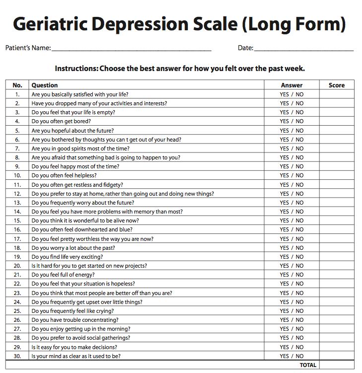 Assistenza al paziente anziano fragile: Geriatric Depression Scale