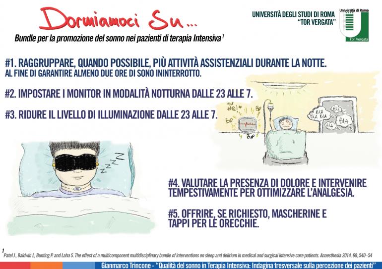 """Tesi """"La qualità del sonno in terapia intensiva: Indagine trasversale sulla percezione dei pazienti e degli infermieri"""""""