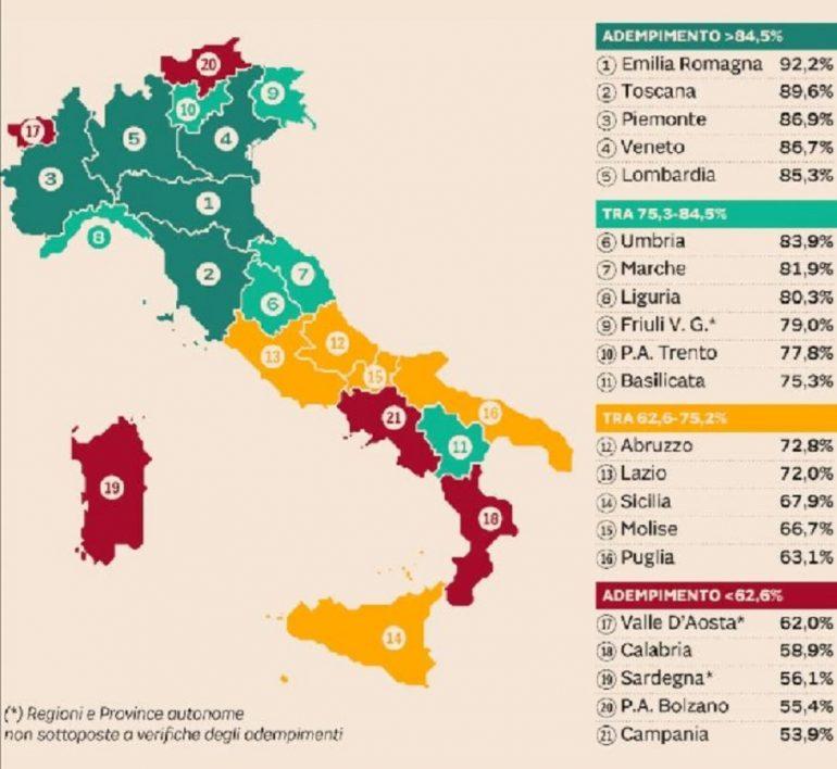 Adempimenti Lea: Emilia Romagna al top, Campania in coda