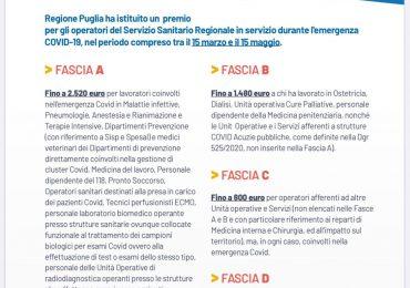 Puglia - Bonus premio per gli operatori sanitari Covid-19