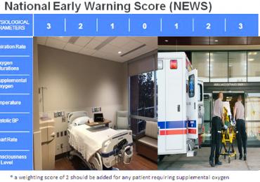 Score di deterioramento clinico: il N.E.W.S.(National Early Warning Scores )