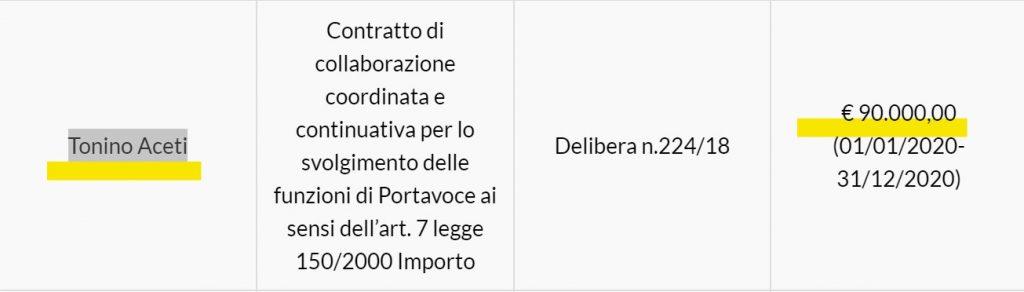 42mila euro per l'auto blu alla presidente della FNOPI…. e io pago!