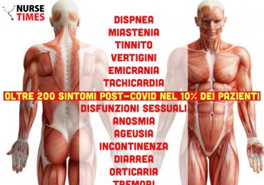 Long Covid: identificati oltre 200 sintomi a carico di 10 diversi organi nei guariti