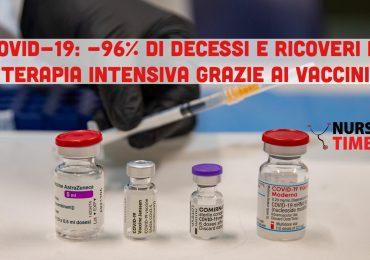 Istituto Superiore Sanità: con la doppia dose di vaccino -96% di decessi e terapie intensive